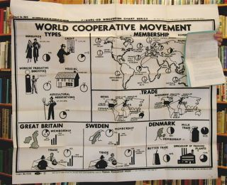 Lecture-Discussion Chart No. 1503: The World Cooperative Movement. VISUAL EDUCATION PRESS